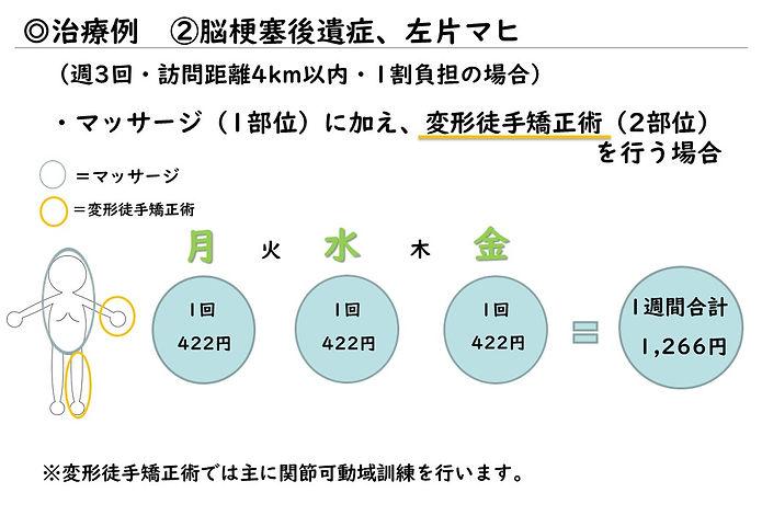 2020.1.7治療例②).jpg