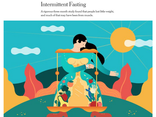 A Potential Downside of Intermittent Fasting