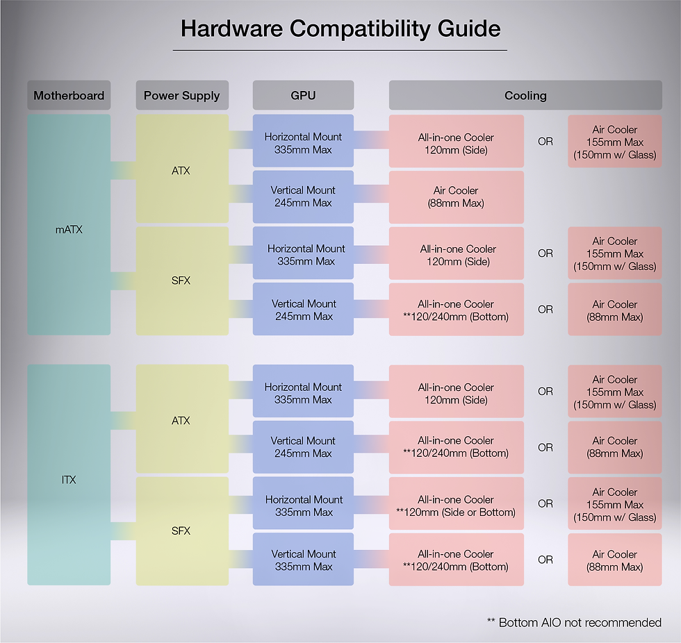 fusion_hardware-guide.png