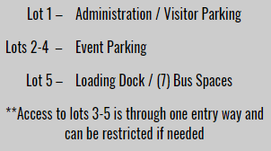 Parking Lots Table.PNG