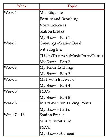 syllabus for podcast.jpg