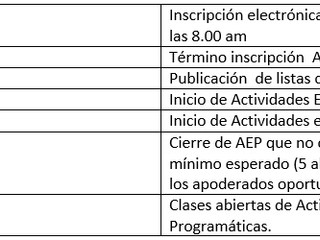 Información Actividades Extraprogramáticas 2018