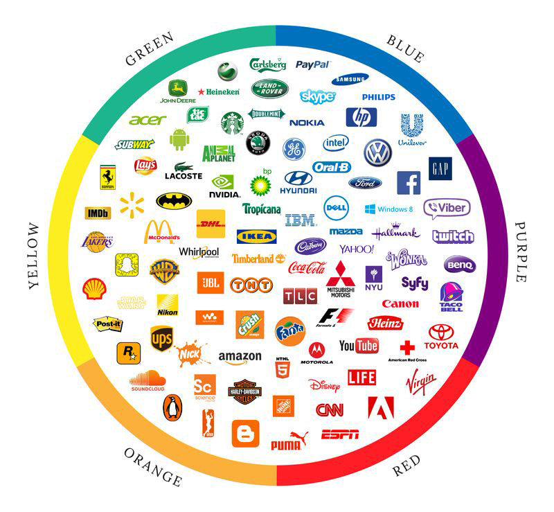 Color Theory Psychology Branding Brixel Green White Red Blue Purple Pink Black Yellow Orange Grey Brand Identity