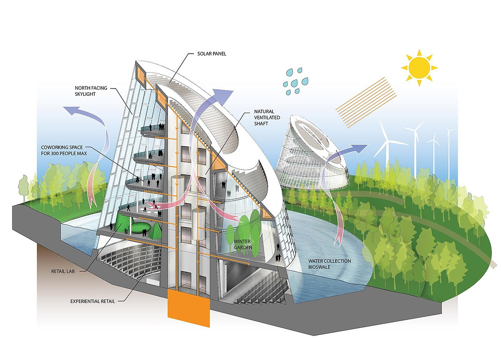 wanda pavilion china sustainable green bio-climatic architecture case study