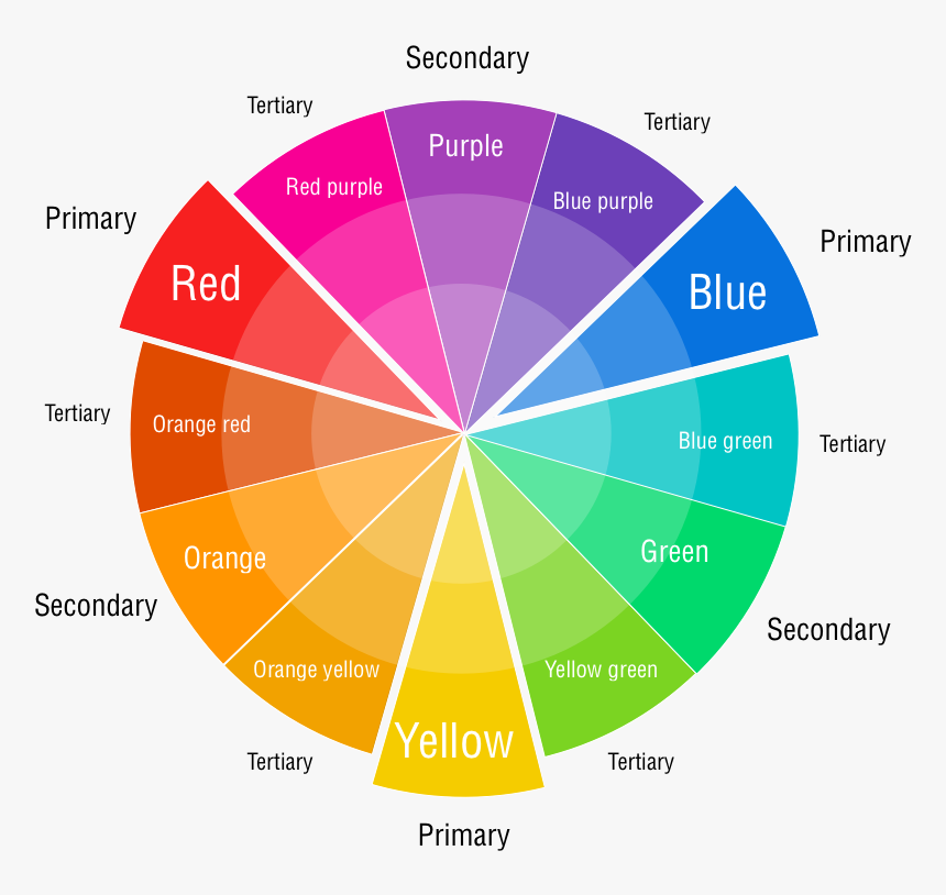 Color Wheel Color Combination Theory Psychology Primary Secondary Tertiary Brixel Branding Graphic Logo