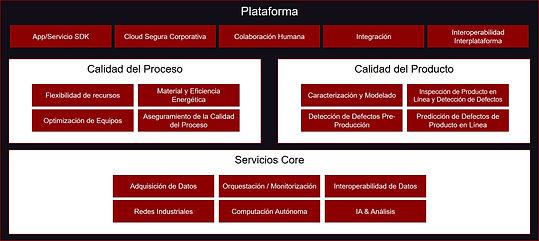 zdmp-platform.es.jpg