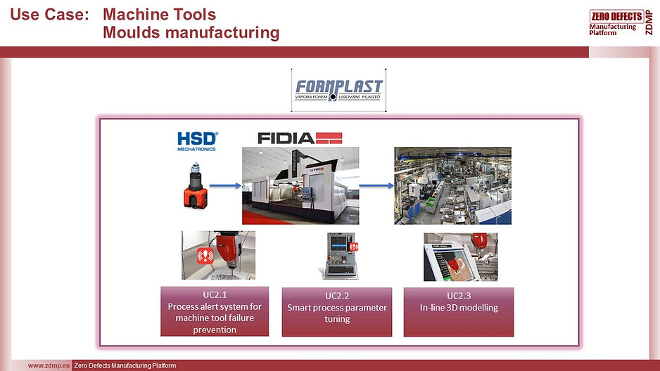 ZDMP Use Cases - Machine Tools v2.jpg