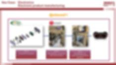 ZDMP Use Cases - Electronics v2.jpg
