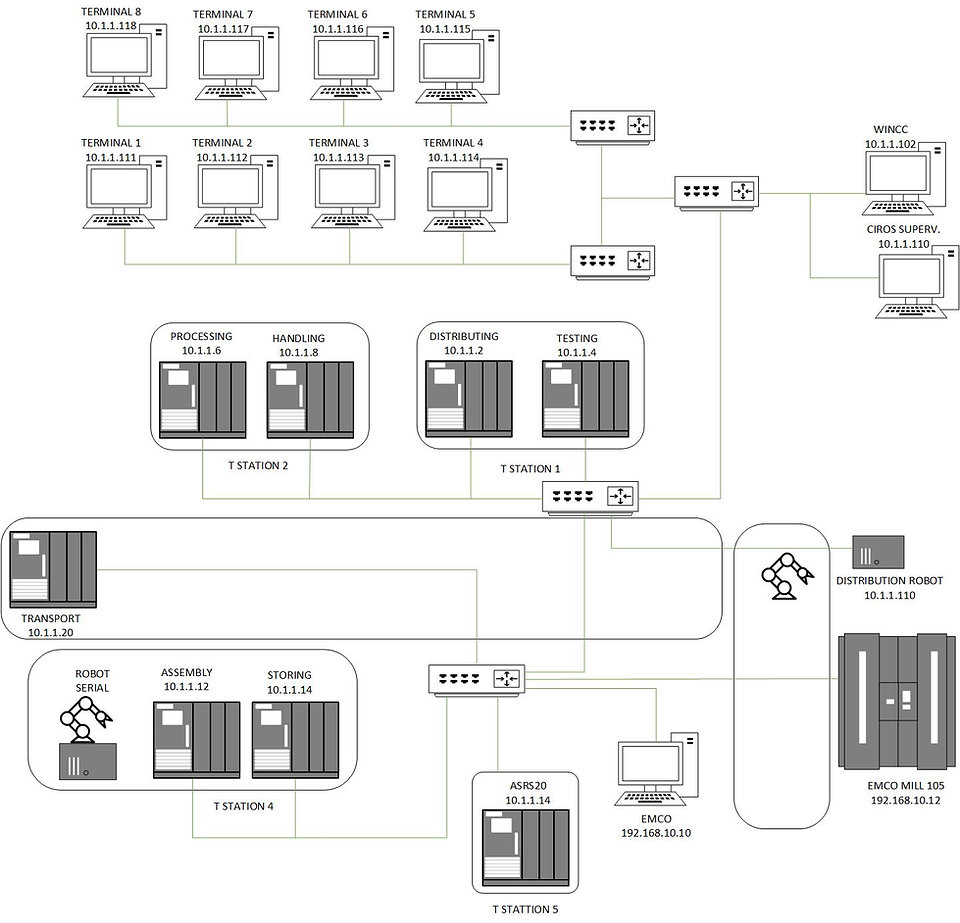 FESTO Line Connections v2.jpg