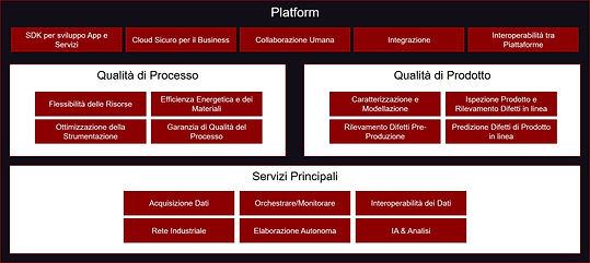 zdmp-platform.it.jpg