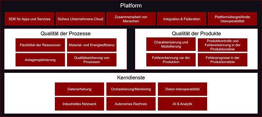 zdmp-platform.de.jpg