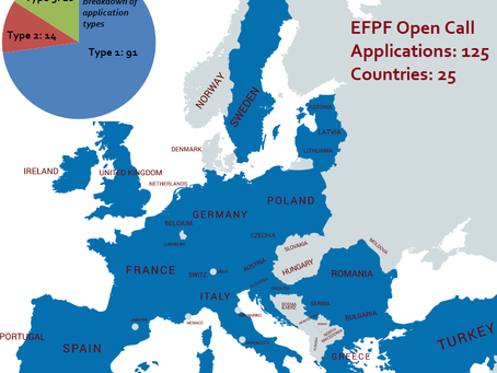 Selection of Funded Sub-Projects to Enhance the EFPF Federation