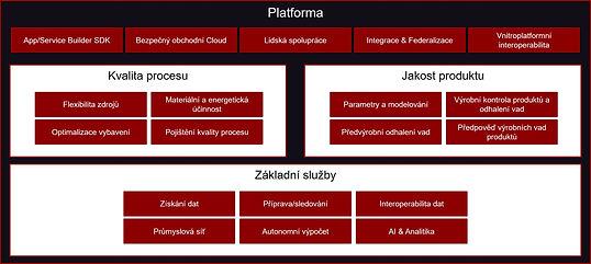 zdmp-platform.cs.jpg