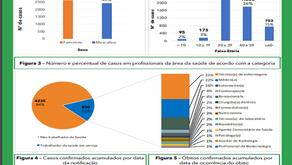 Boletins (20/06) Coronavírus: Goiânia, Caldas Novas, Goiatuba, Rio Verde, Maurilãndia e Acreúna.