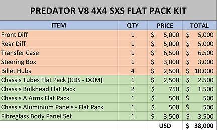 Predator V8 4X4 SXS Flat Pack Cost Sept