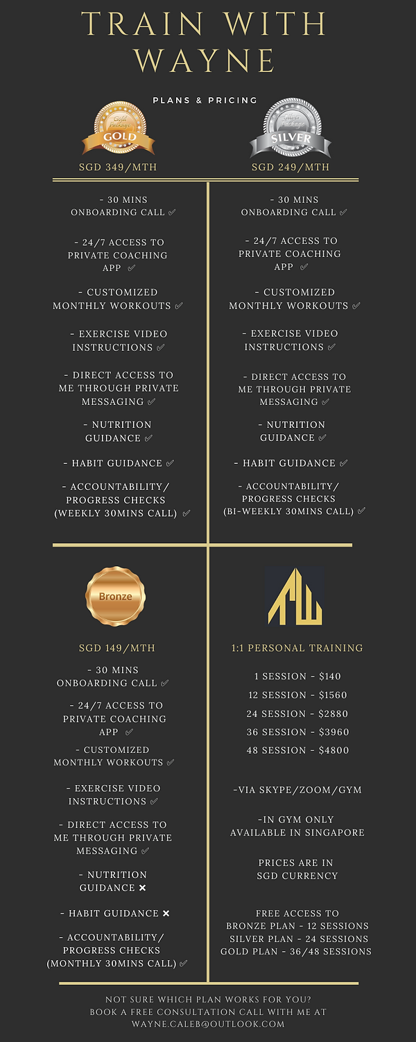 Classic Gold and Black Infographic (3).p