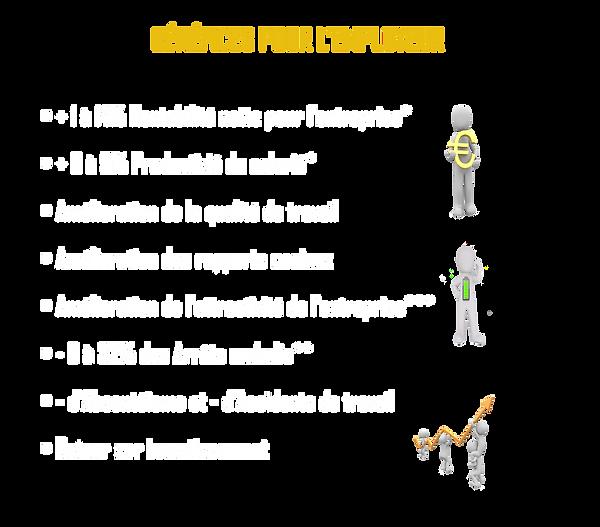 Bénéfices_sport_entreprise_site_Bénéfice