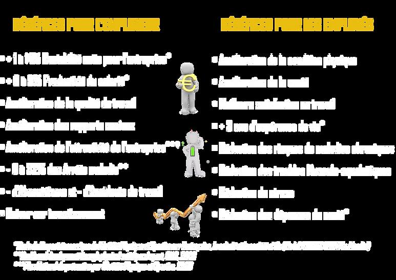 Bénéfices_sport_entreprise_site.png