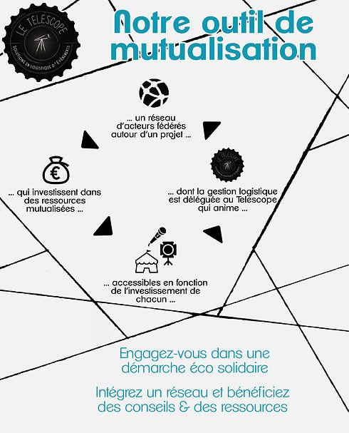 Schéma mutualisation portrait.jpg
