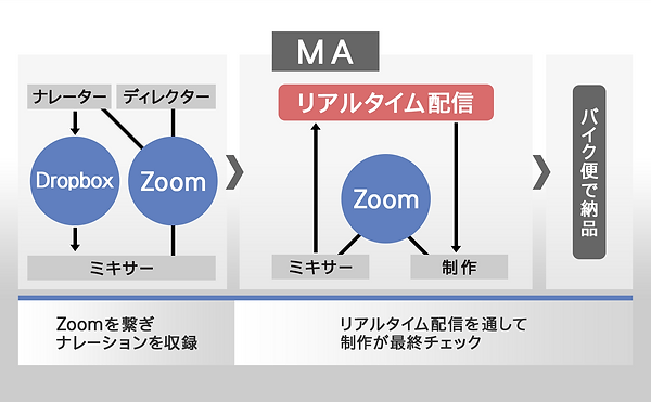 HP用_リモート_MA_RE2.png
