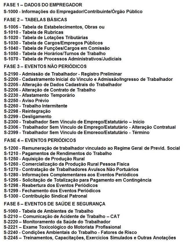 4 - GERADORES DE ARQUIVOS XML PARA ENVIO DE LOTES