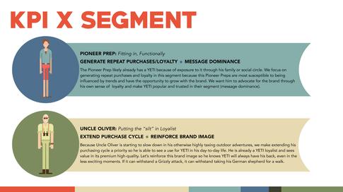 KPI by Segment 2