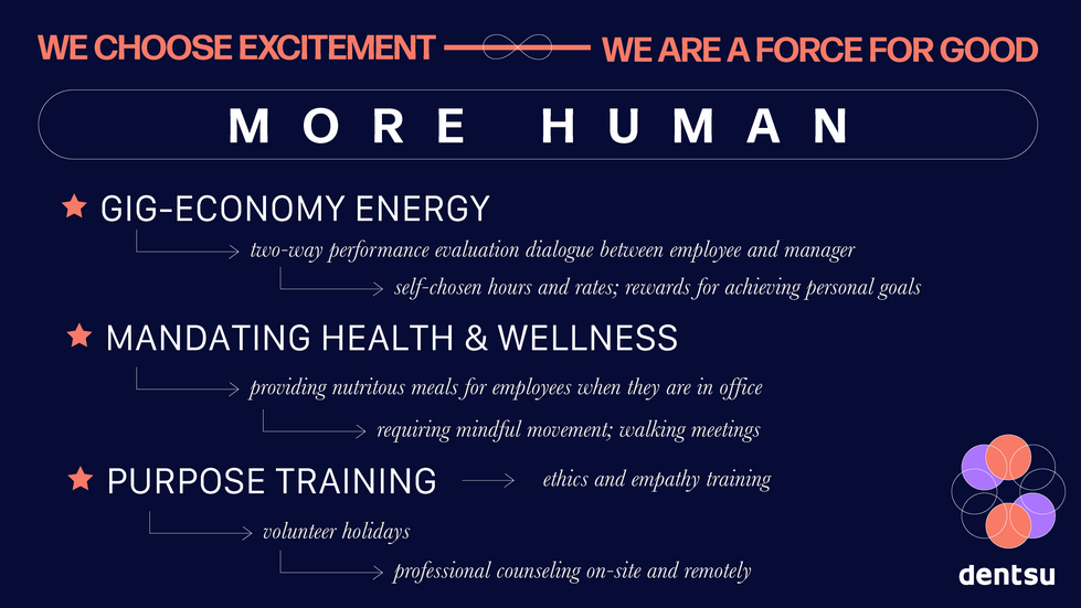 The Future of Work_More Human.png