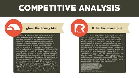 Competetive Analysis 1