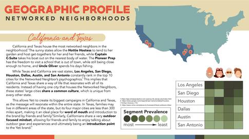 Geographic Profile