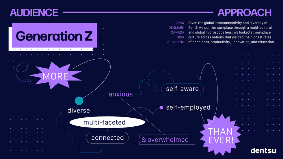The Future of Work_Gen Z and our Approac