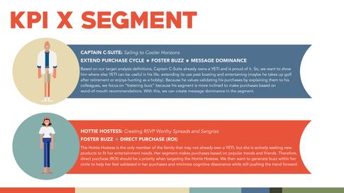 KPI by Segment 1