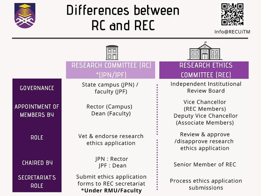 RC vs REC latest.jpeg