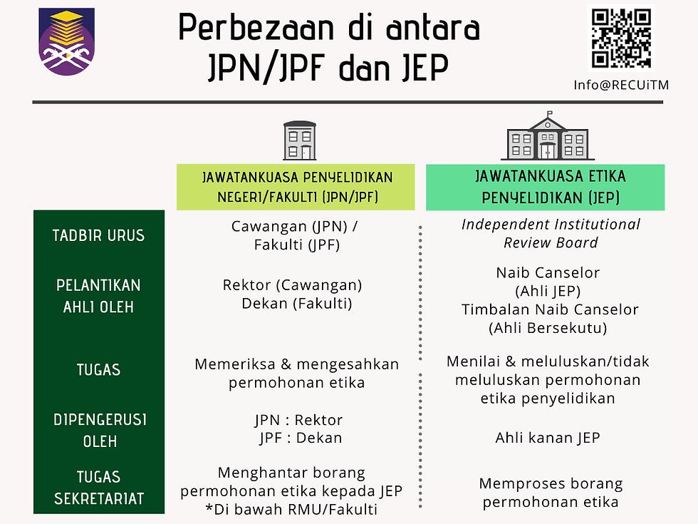 JPN_JPF vs JEP.png