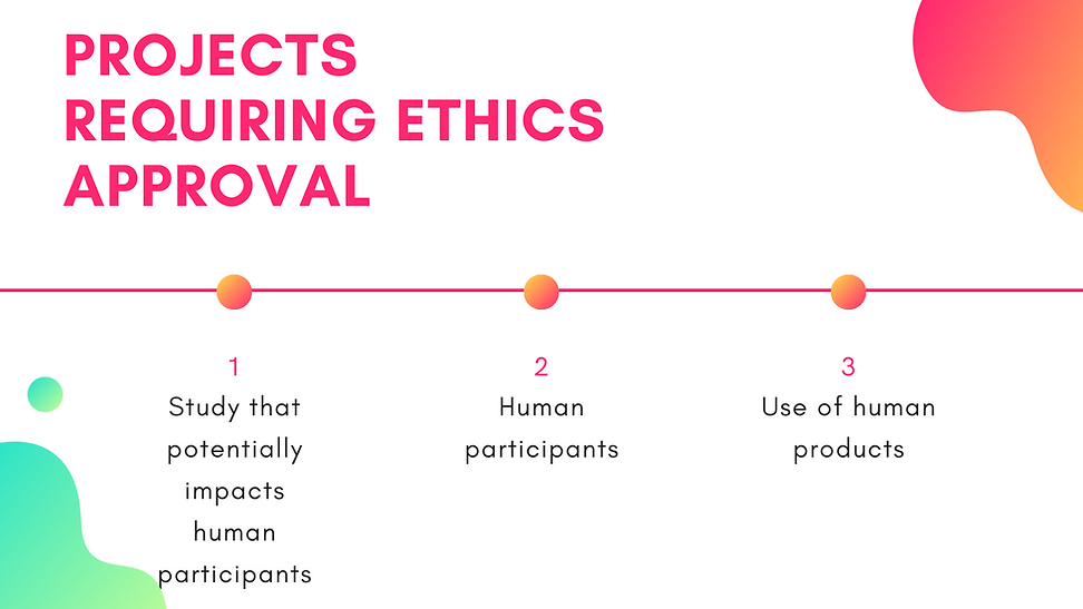 Projects requiring ethics approval.png