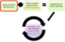 recurrent training process pic.jpg