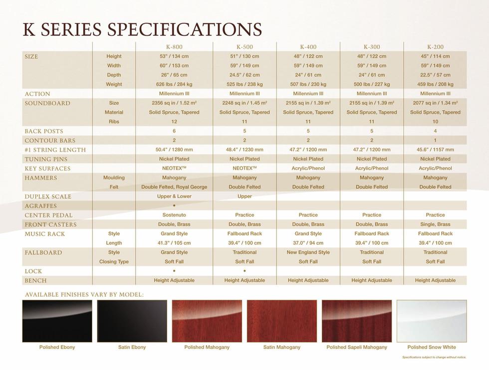 Kawai-K-Series-Brochure-18.jpg