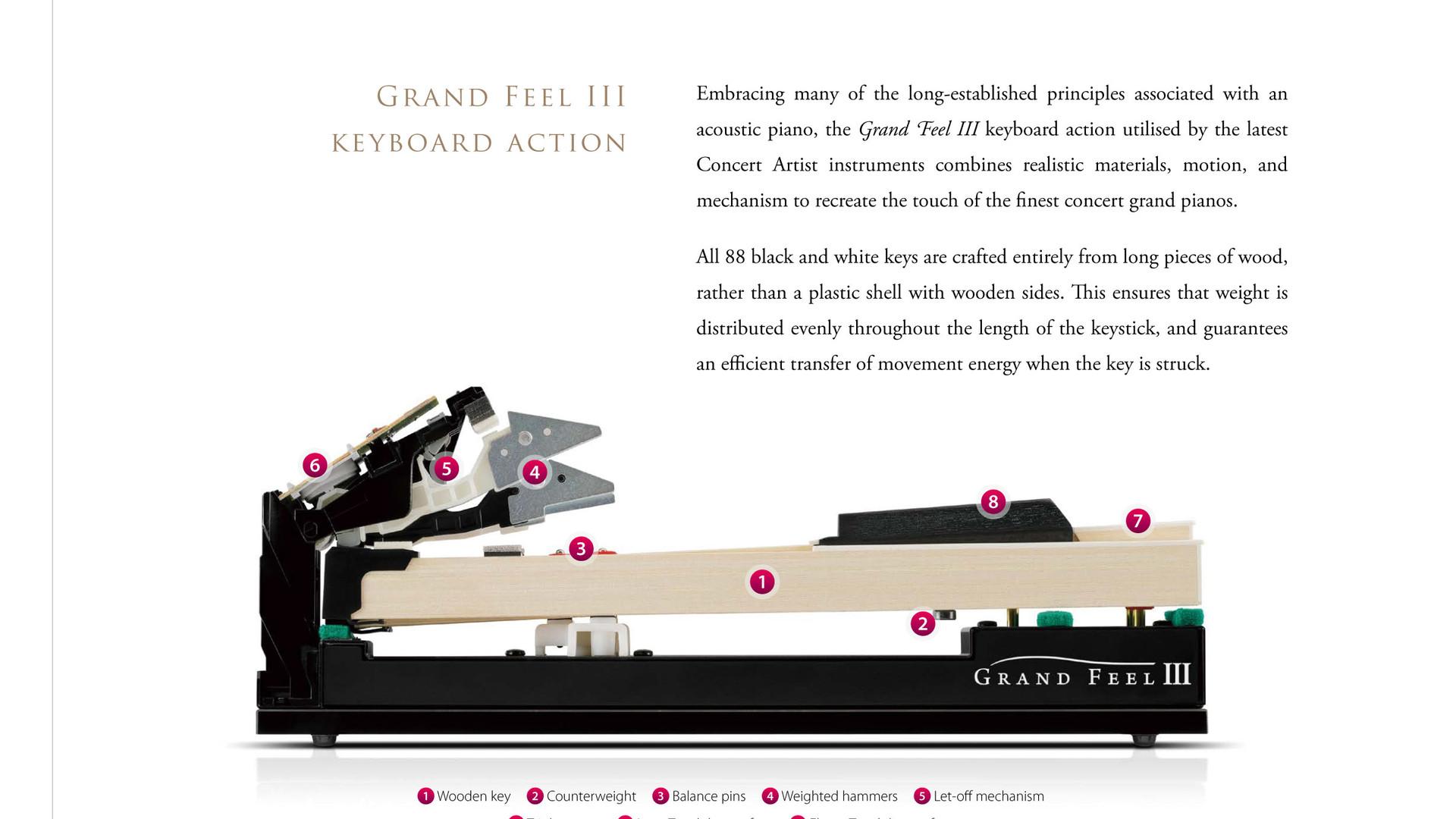 Kawai-CA-79-&-99-Brochure-3.jpg