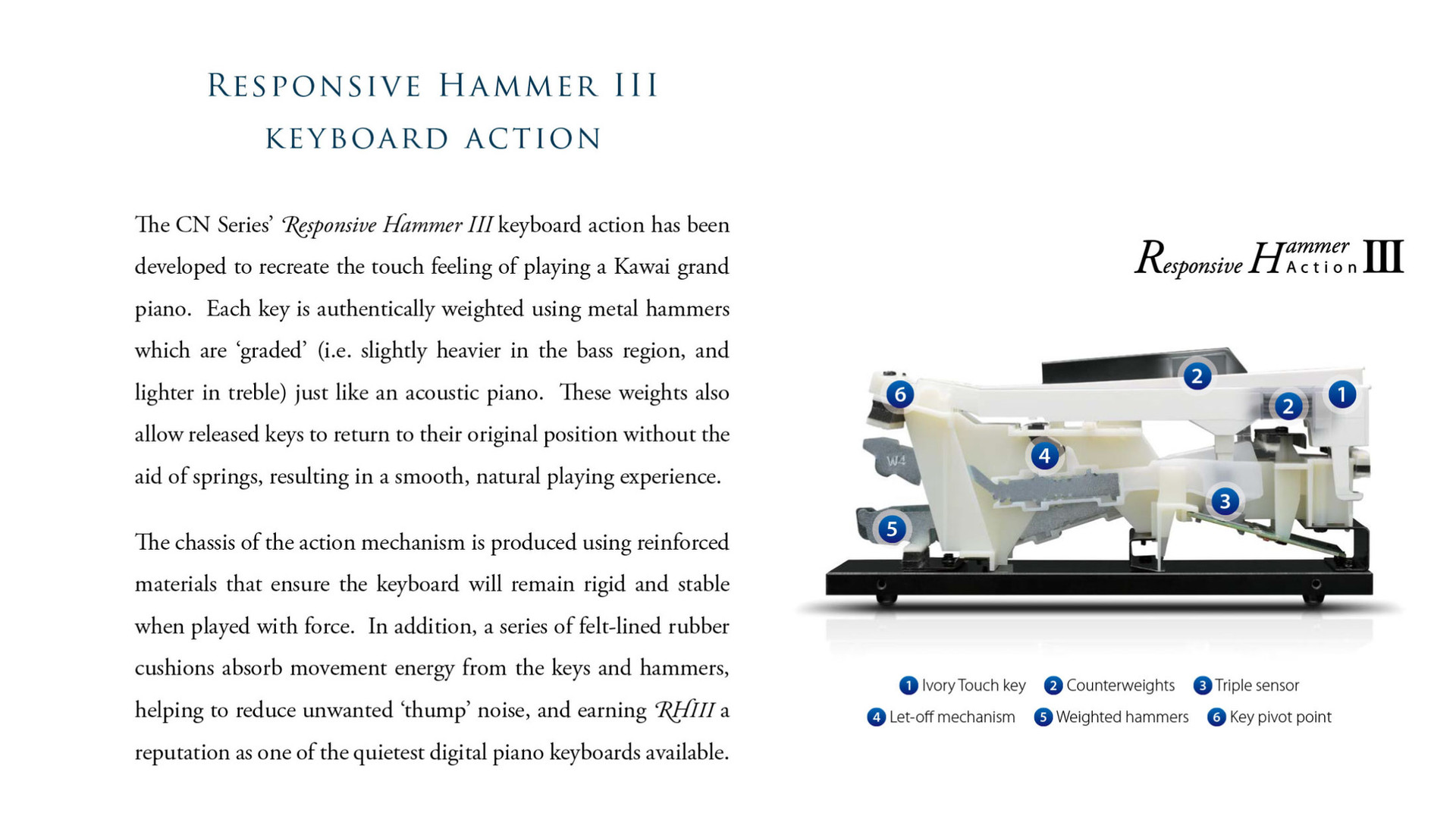 Kawai-CN-Brochure-4.jpg
