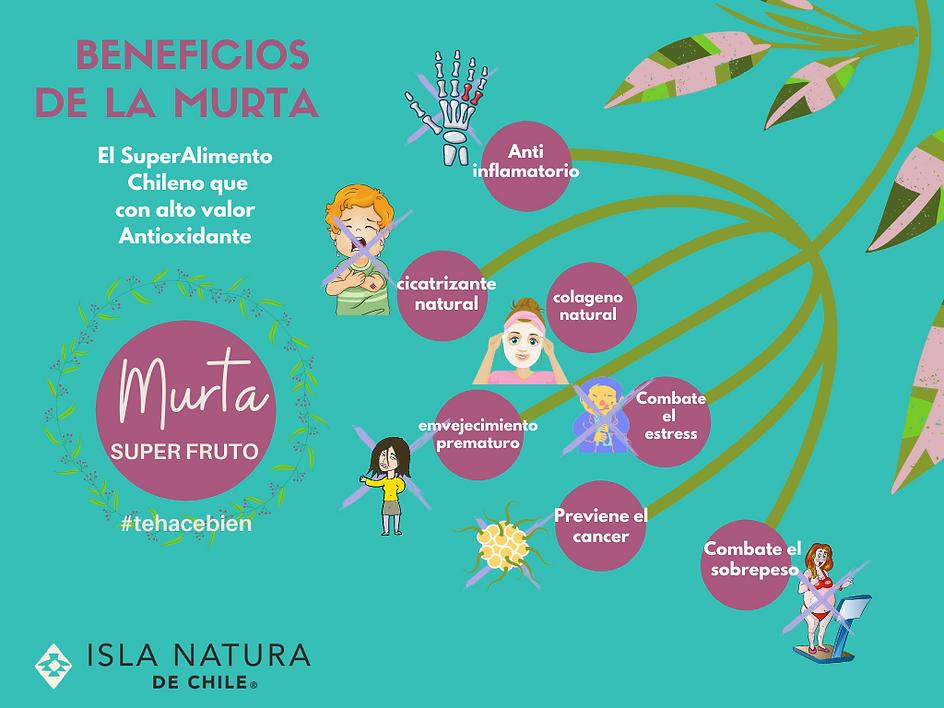 Beneficios de la Murta.png