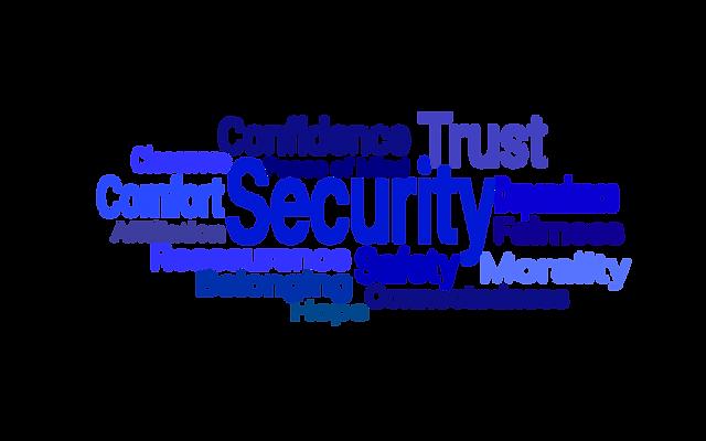 ValueCentered-SECURITY Wordcloud