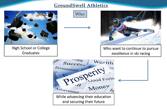 elite ski racing and education
