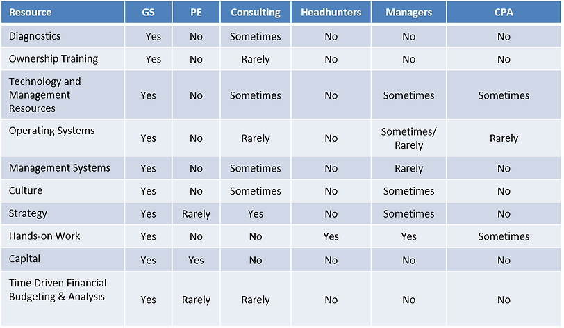 GS vs PE Consulting Headhunters, Manager