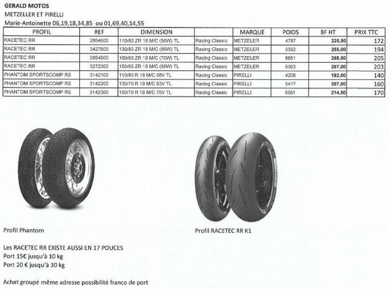 tarif pirelli et Metzeller  2020 clients