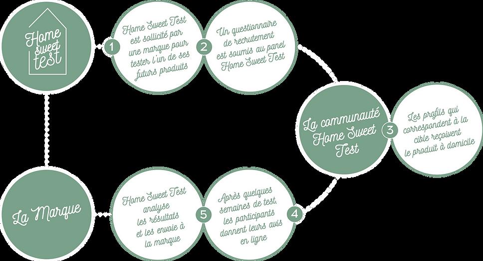 schema-concept-DEF.png