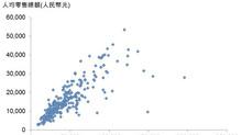 홍콩무역발전국이 선정한 중국내수 도시 30곳 (2015) (출처 : 홍콩무역발전국)