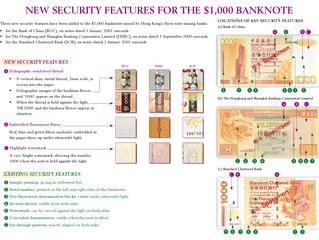 '황금사자' 홍콩달러 1000불 위조지폐 3.5배 이상 급증