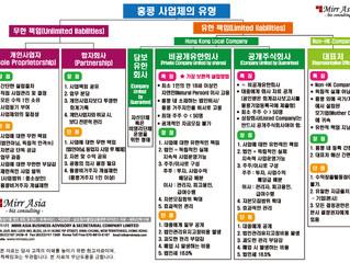 홍콩사업체의 유형 (Types of Business Entities in Hong Kong)