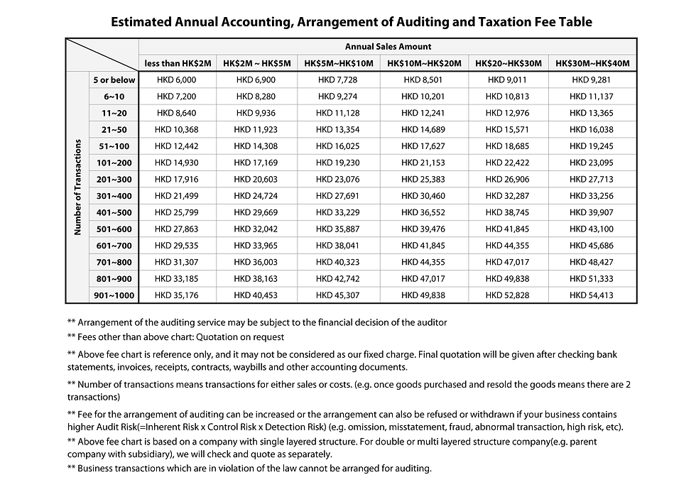 (2019_06)Estimated_Accounting_and_Taxati