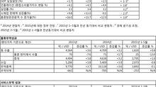 홍콩경제무역개황 (출처 : HKTDC)