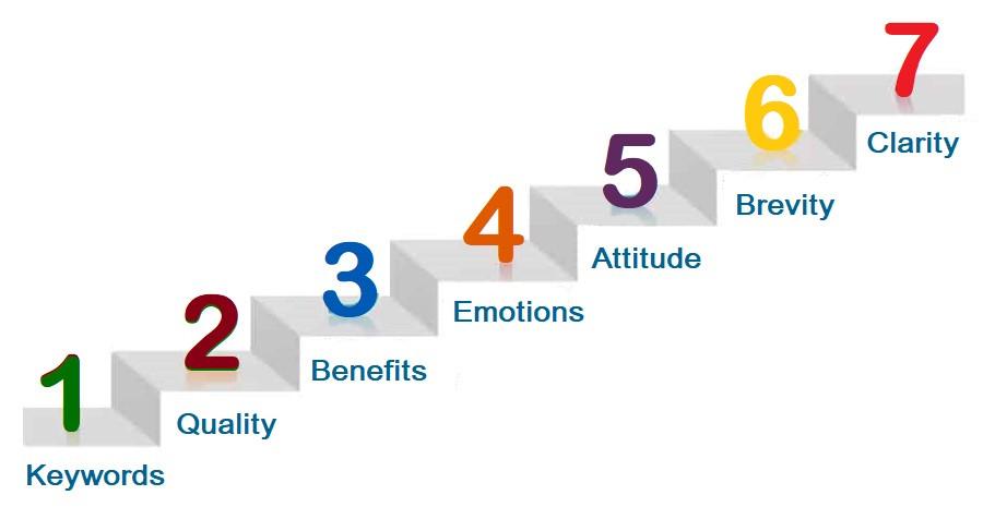 seven core values that define a great brand tagline